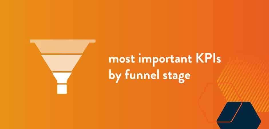 """Featured image for """"Most Important KPIs By Funnel Stage: Awareness"""""""