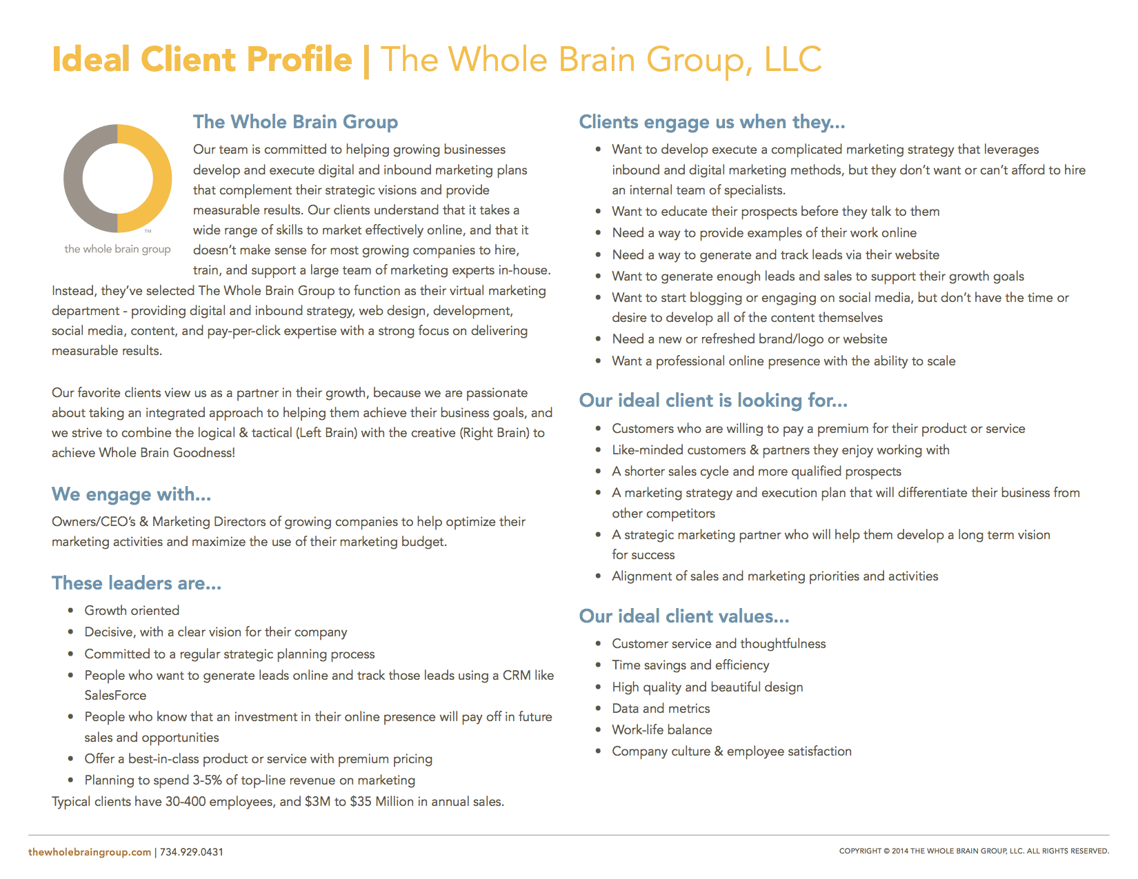 The Whole Brain Group's ideal customer profile