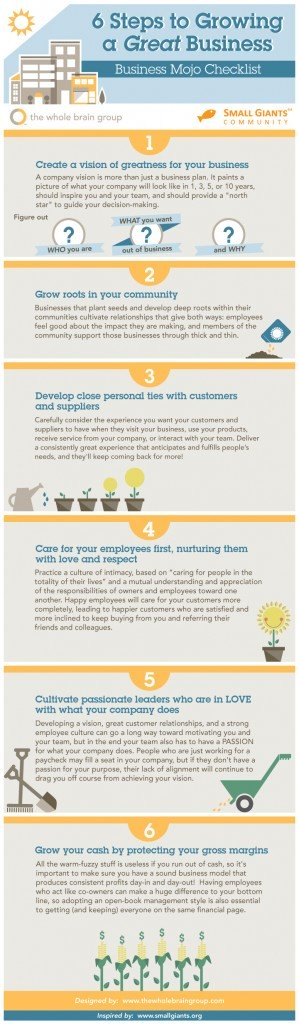 6-Steps-to-Growing-a-Great-Business-NB-299x1024