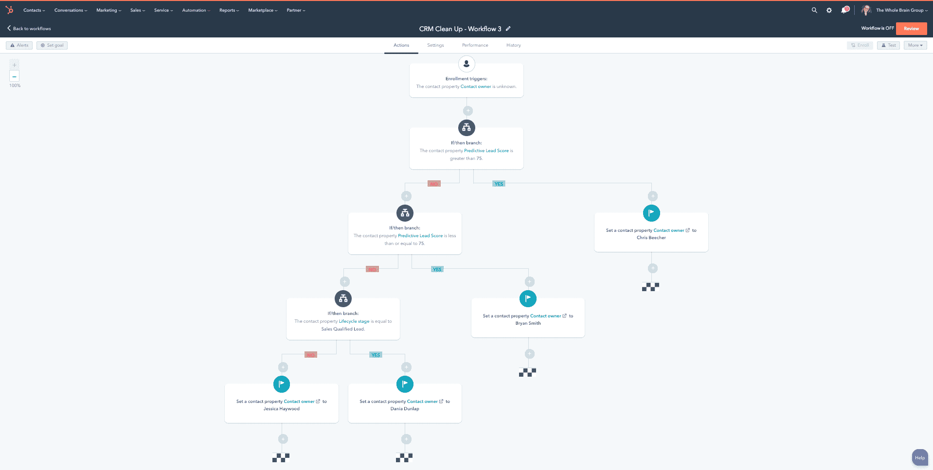 CRM Clean Up Workflow - Automate Assigning New Leads to Sales People