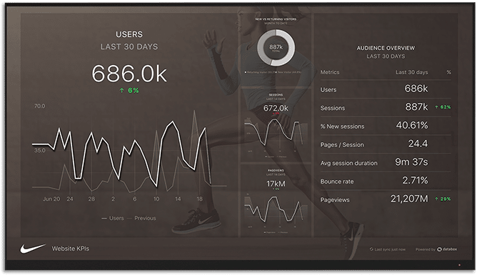 Databox Dashboard