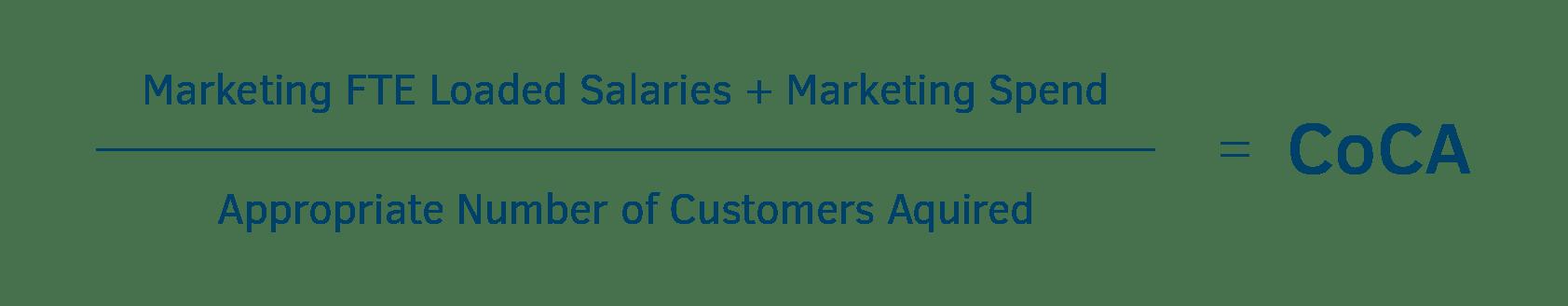 WBG_Blog_Marketing_Metrics_Image_Formula