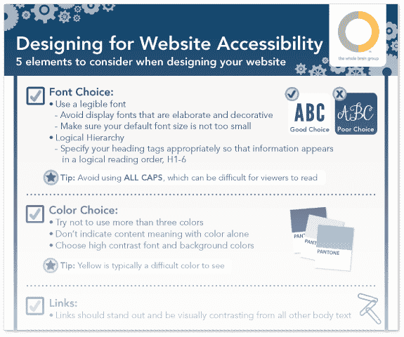 Accessibility Checklist Preview