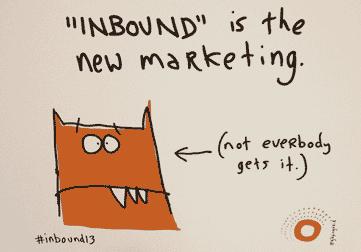 Inbound marketing is in