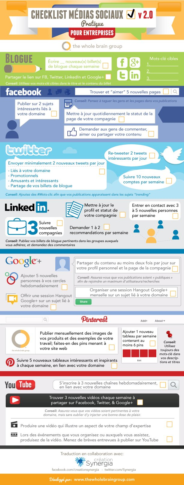 Social Media Checklist Infographic - French Translation