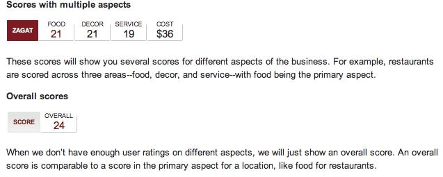 google zagat rating