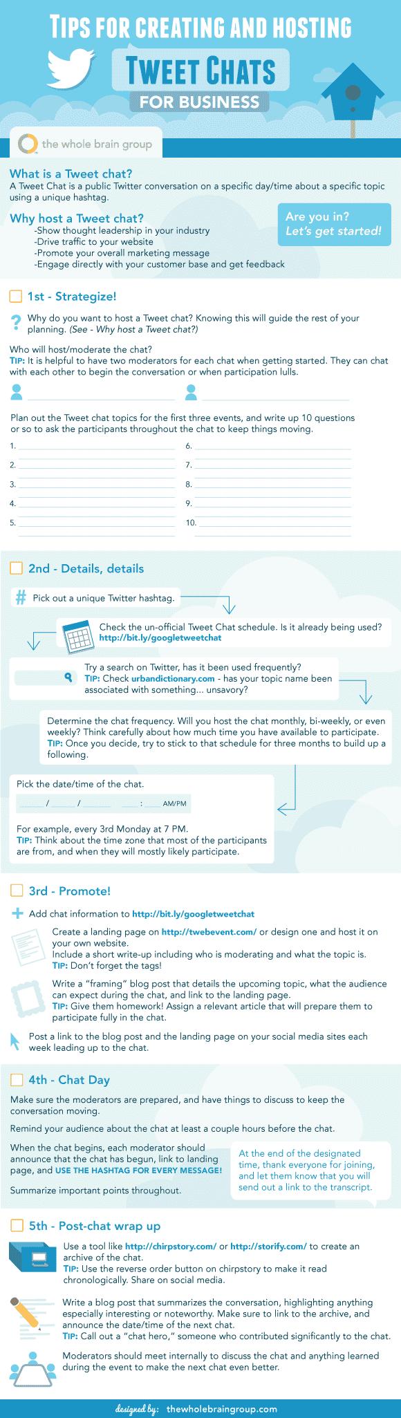 Tweet Chat Infographic